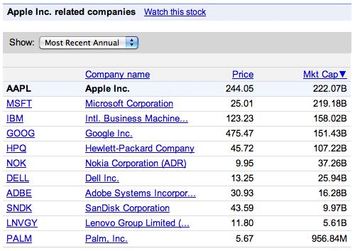 appl_stock_tech_inc.png